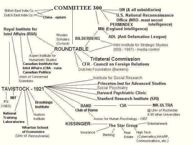 committee-300-scheme