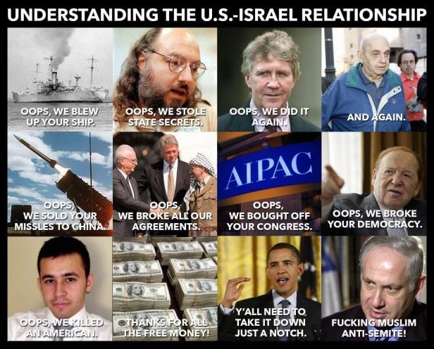 IsraelAmericaUncleSam.jpg